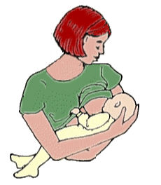 The best breast feeding position 2